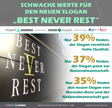 Best Never Rest?!