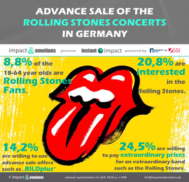High interest in Rolling Stones tickets despite record prices