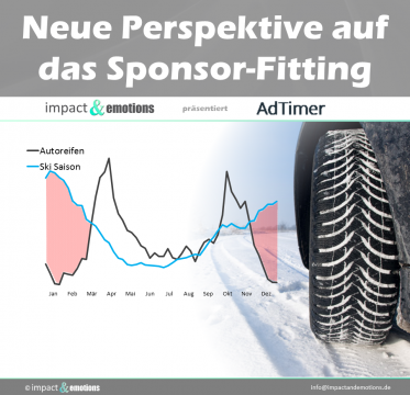 Neue Perspektive auf das Sponsor-Fitting