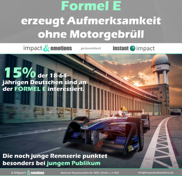 Formel E hat bereits viel Aufmerksamkeit erregt – ohne Gebrüll