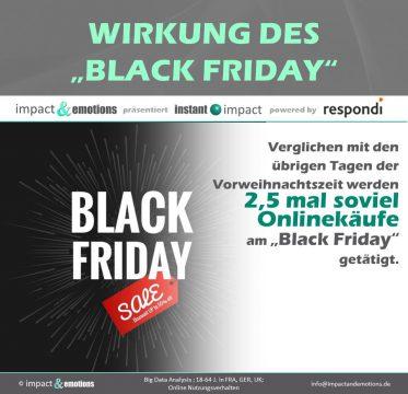 Black Friday – wenn die Schnäppchenjäger in Shoppinglaune kommen.